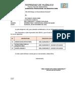 Informe Final Udh 2018