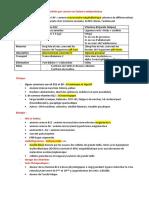 Anémie par carence en facteur antipernicieux.docx