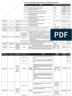 Tarifario Vinculado Operaciones Pasivas 16-10-2018