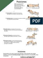 Posiciones quirurgics