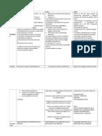 Contenido Revision Por La Direccion HSEQ
