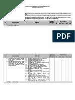 4. Pemetaan Kompetensi Dan Teknik Penilaian