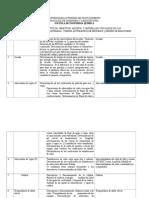 Programa Laboratorio Operaciones Unitarias II