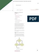 9. El Proceso de Programación de Pseudocódigo -Parte 1