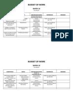 BUDGET OF WORK First Quarter.docx