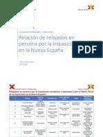 Relajados en Persona Por La Inquisición Monástica o Episcopal y Por El Santo Oficio de La Inquisición en La Nueva España