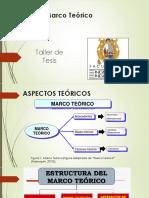 Taller de Tesis_Marco teórico