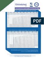 Ficha Tecnia Tuberia HDPE NTP ISO 4427-2008    II.pdf
