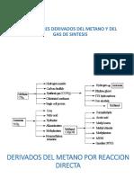 Presentacion 4 2019 Derivados Parafinas
