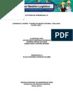Evidencia 3 Diseño Cuadro de Mando Integral o Balance Score Card
