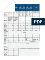 BSNL tariff Plans