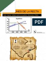 Ppt 5-Matba Neg-2017 I-Aplicaciones de La Recta