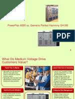 PowerFlex 6000