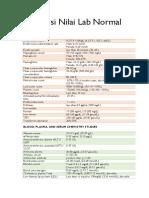 Referensi Nilai Lab Normal.pdf