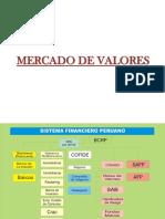 Semana 2.1 MERCADO DE CAPITALES-SMV.ppt