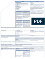 Law on Sales Reviewer.pdf