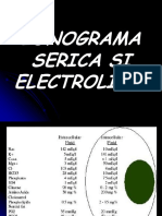 Ionograma