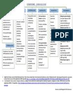 convulsivo.pdf