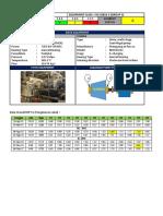 Data Pengukuran BFPT A