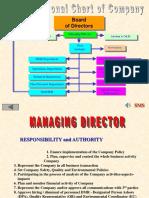shipboard organization.pps
