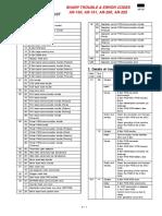 trbl-ar160_161_200_205.pdf