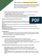 RELACIONES INTERPERSONALES ADECUADAS MEDIANTE UNA COMUNICACIÓN Y CONDUCTA ASETIVAS.docx