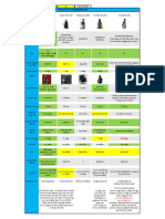 COLD-PRESS-JUICERS-PRODUCT-COMPARISON-2019-3-YRS.pdf