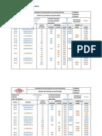 analisis presupuestario