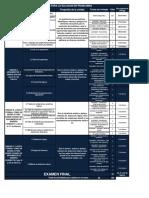 CronogramaActividades_Grupo_1501-0205-05.pdf