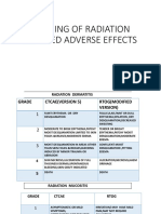 Grading of Radiation Induced Adverse Effects-revised
