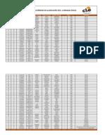 RESULTADOS FINALES CLASIFICACIÓN.pdf