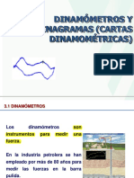 Prod I,Capitulo 3 Cartas Dinamometricas