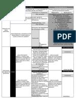 SJL 10B- W Planteamiento de Preguntas 20129- Marzo Julio