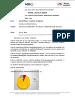 Informe Del Kit de Evaluacion