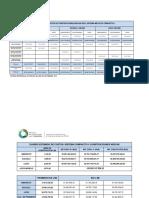 COSTOS M2 DE TIPOLOGIAS SEPTIEMBRE  2019.pdf