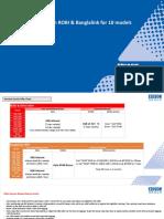 10 Models_ROBI, Airtel & BL_Q3 2019.pptx