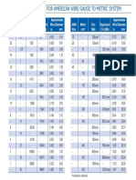 AWG to mm2 Conersion Table.pdf
