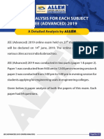 JEE Advanced 2019 Paper Analysis
