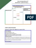 LÍNEA JURISPRUDENCIAL CORTE CONSTITUCIONAL