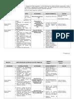 7.Caracterización Procesos Gestión Ambiental (1)