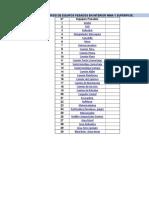 Fichas de Verificación Equipo Pesado ECF N° 3 OSSA 23042019