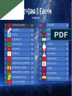 EURODANA II Tabla de resultados.pdf
