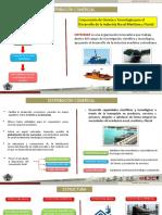 Distribucion Comercial (1)