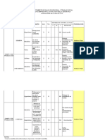 Panorama de Factores de Riesgos.xls