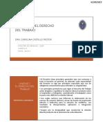 EL 1 - Unidad 2 Principios de Derecho Del Trabajo y Casos de Principios
