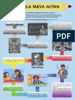 Infografia Escuela Activa Final