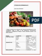 Actividad 1.Funcion y Contaminacion de Los Alimentos