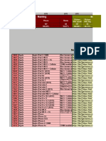 Mobile Phones Database by Teoalida SAMPLE