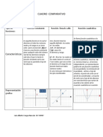 CUADRO COMPARATIVO MATEMATICAS.docx