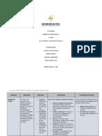 Modelo Diagnostico Empresarial